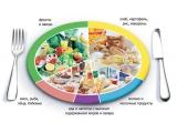 FlussHaus - иконка «питание» в Аскино